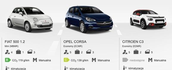 europcar auta